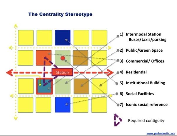 centrality1